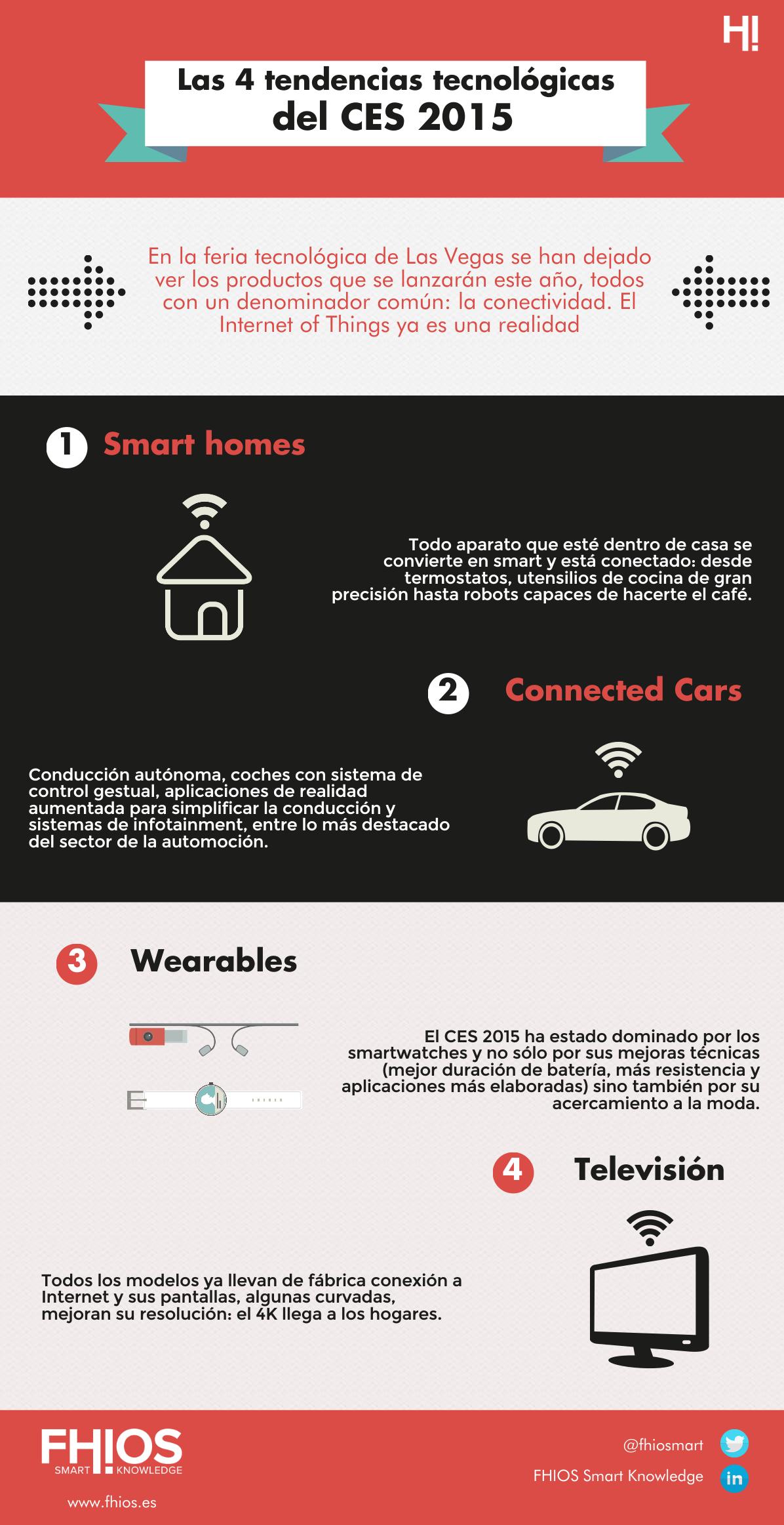 Las 4 tendencias tecnológicas del CES 2015