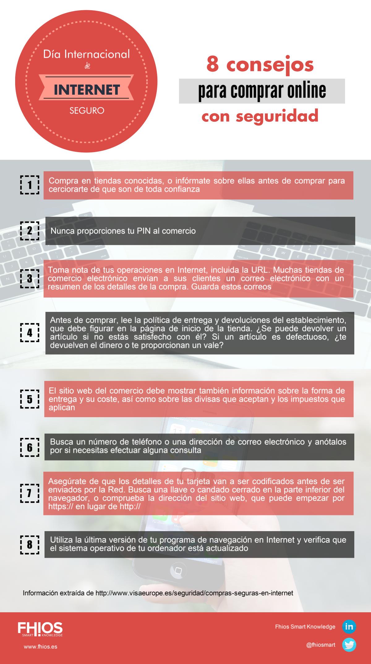 8 consejos para comprar con seguridad en Internet