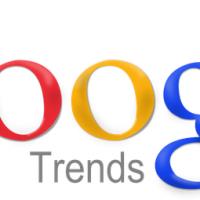 4 consejos para sacar partido a Google Trends