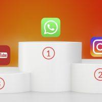 Repasamos el Estudio Anual de Redes Sociales 2018 Elogia & IAB